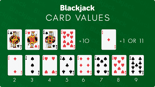 Win Blackjack Card Values - Ranked Playing Cards Illustration