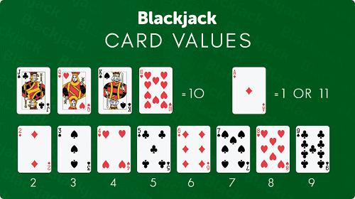 Gana valores de cartas de Blackjack - Ilustración de naipes clasificados