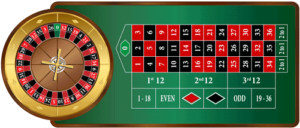 european roulette table and wheel