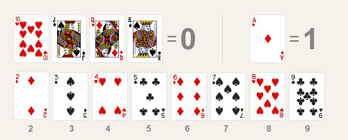 how to play baccarat card values