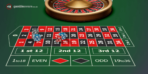 roulette wheel and table for roulette lessons