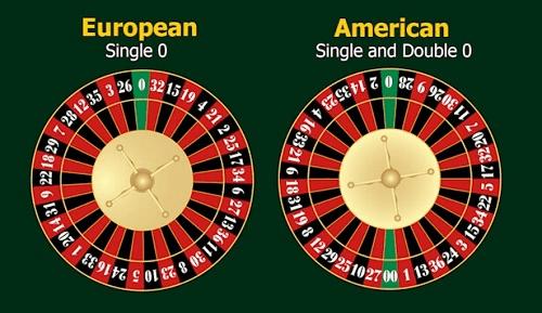 European Roulette Wheel VS American Roulette Wheel